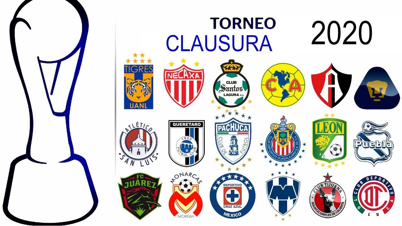 Lo nuevo de la Liga MX para el Clausura 2020