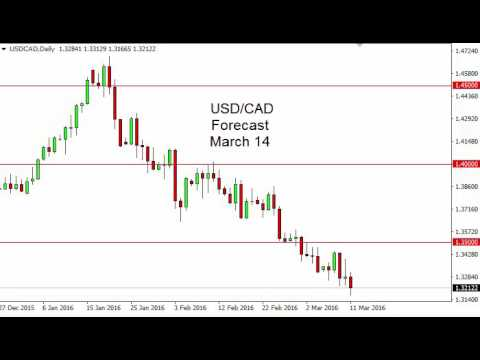 USD/CAD Technical Analysis for March 14 2016 by FXEmpire.com