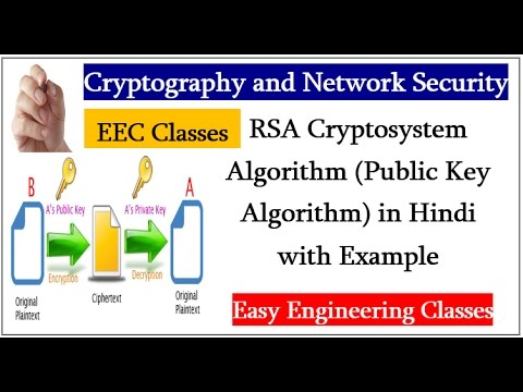 RSA Cryptosystem Algorithm (Public Key Algorithm) in Hindi with Example