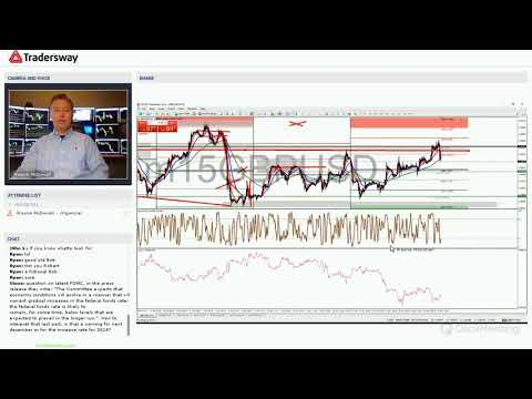 Forex Trading Strategy Webinar Video For Today: (LIVE 17-November-2017)