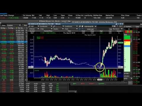 How To Use My Watchlist & A Secret Penny Stock Promoter