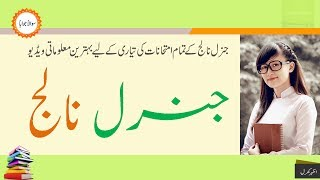 World General Knowledge Questions & Answers | Urdu General Knowledge