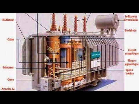 Power Transformer Inner construction HV,LV coil, Iron core