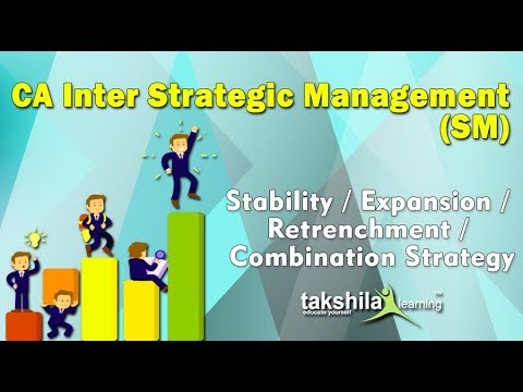 CA Inter Strategic Management (SM ) | Stability / Expansion / Retrenchment  / Combination Strategy