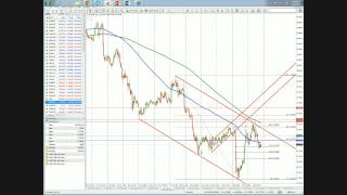Talking Forex with Adam Button and Greg Michalowski (February 4th, 2015)