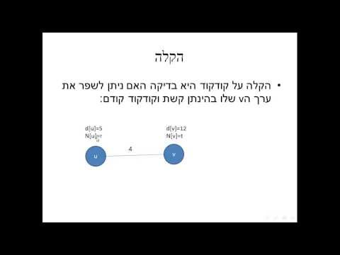 Dijkstra Algorithm Hebrew- האלגוריתם של דייקסטרה הסבר בעברית