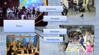 Телемост СПБ-Грозный. Презентация проекта школы 246