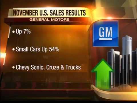 November auto sales numbers