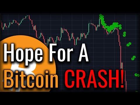 Bitcoin's Worst Case Scenario Should Excite You!