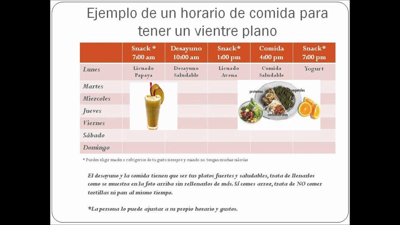 Del estudio, como tomar correctamente herbalife para bajar de peso ingredientes