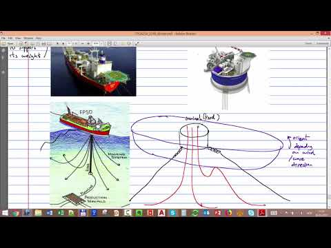 12 - Offshore structures for hydrocarbon production