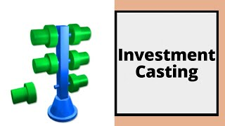Investment Casting (Animation)