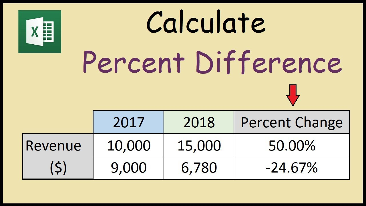How to Calculate Percent Difference Between Two Numbers in Excel