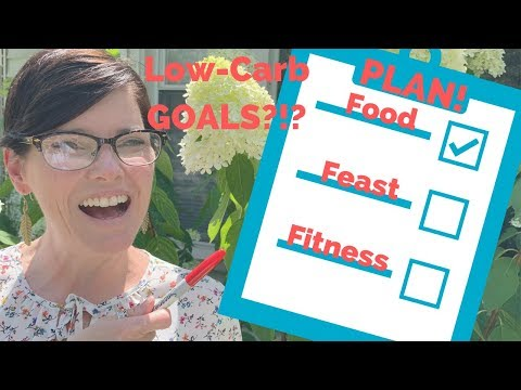 the-key-to-successful-weight-loss:-plan-{my-rule-#2:-plan-&-set-goals}
