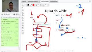 Программирование с нуля от ШП - Школы программирования Урок 7 Часть 1 Курсы бухгалтера 1с Курсы 1с