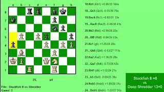 Stockfish 8 vs Deep Shredder 13 (4CPU)