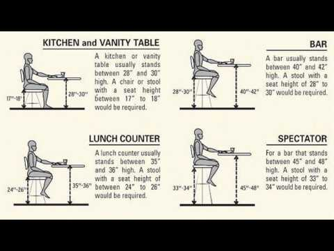Standard Height for Bar Stool Counter Top