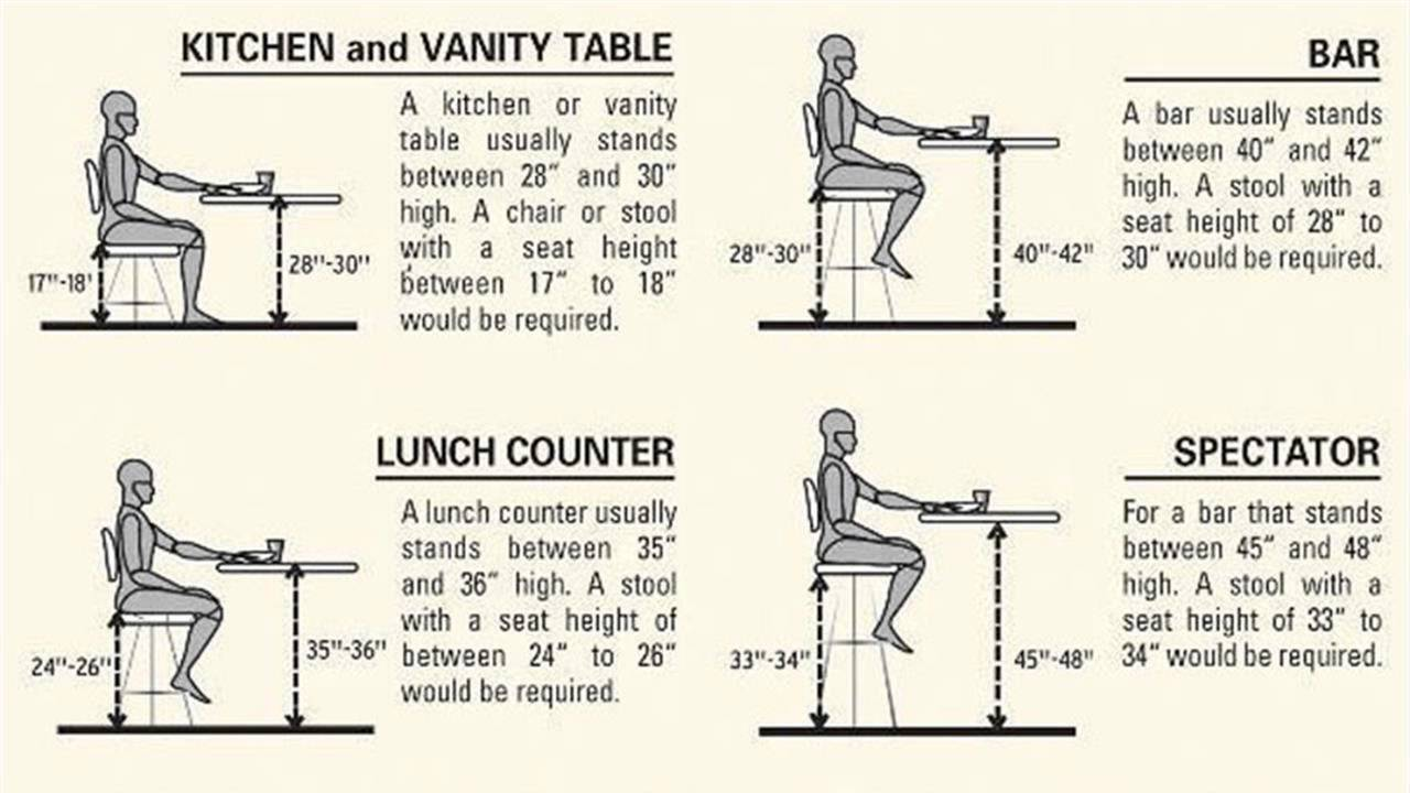 Counter Height Chair Dimensions : Standard Height for Bar Stool Counter Top - YouTube
