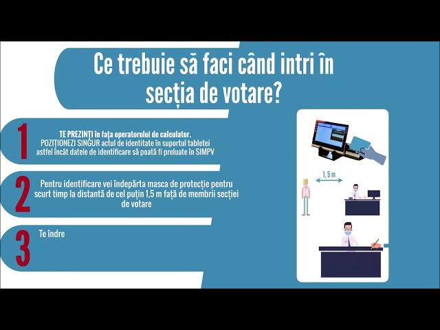 Campanie de informare Autoritatea Electorala Permanenta