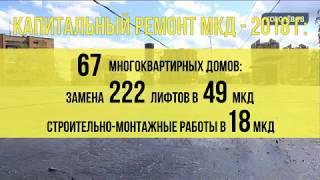 Qirolichalar: asosiy kapital ta'mirlash MKD 2015-2018