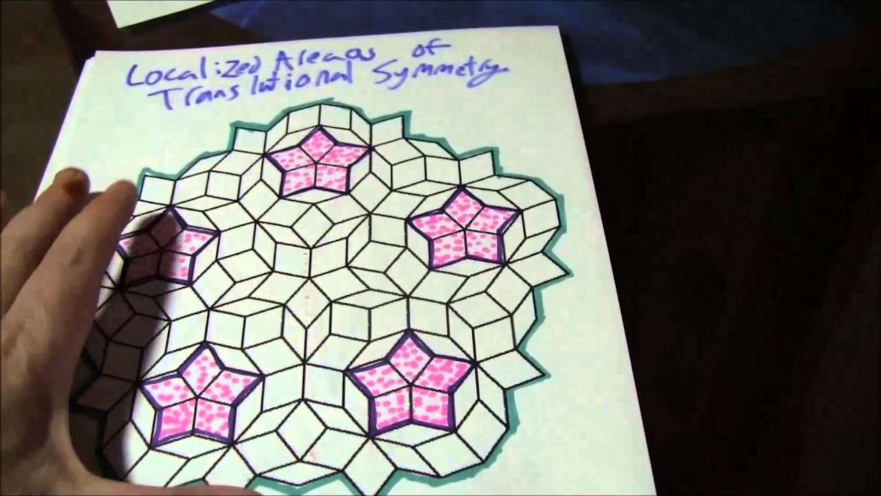 Penrose tiles logic only zone hythloday youtube penrose tiles logic only zone hythloday dailygadgetfo Image collections