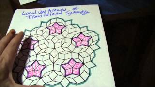 Penrose Tiles ( Logic Only Zone & Hythloday )