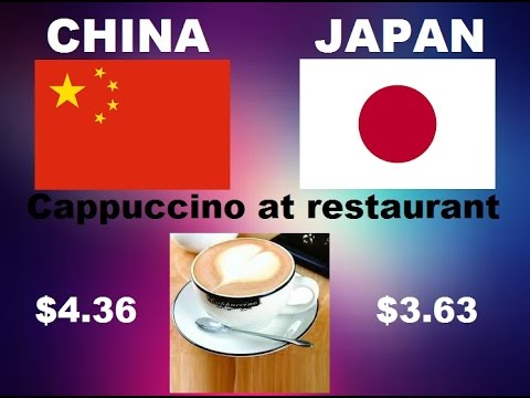 China Vs. Japan - Comparison According To Cost Of Living