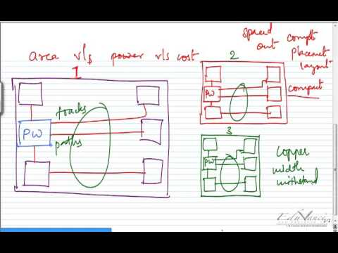 PCB Lecture 1  Introduction to PCB Designing