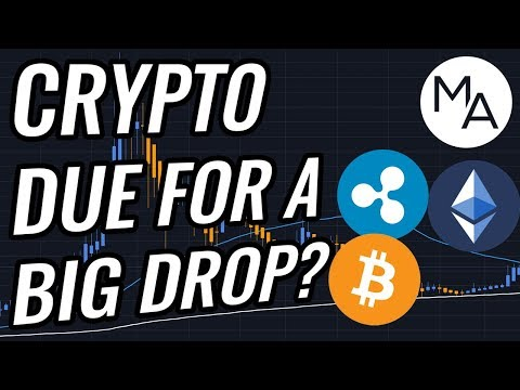 Bitcoin & Crypto Markets Due For A Big Drop | Samsung Making Big Investments In Crypto Space