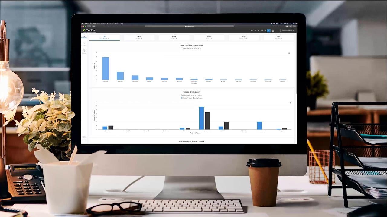 OANDA   fxTrade platform tools: Trading performance portal