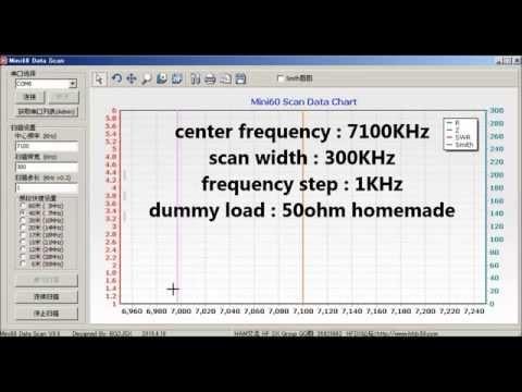US$65 MR100 Antenna Analyzer PC Link with WinPCC-Sark100 , MIINI60 , Zplots DE JI8SDQ