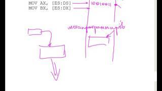 Основы программирования на Ruby. Урок 1