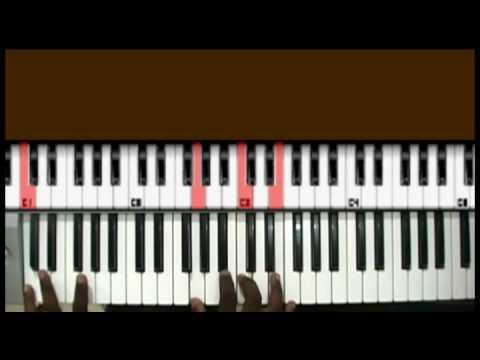 Bob Marley No Woman No Cry Chords In Key Of C Youtube