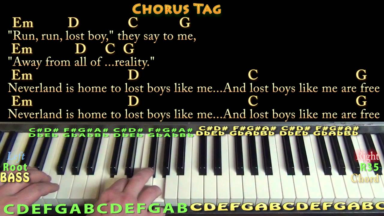 Lost Boy (Ruth B) Piano Lesson Chord Chart with On-Screen Lyrics - YouTube