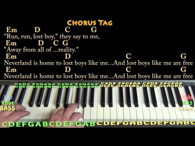 Piano lost boy piano chords ruth b : Lost Boy (Ruth B) Piano Lesson Chord Chart with On-Screen Lyrics ...