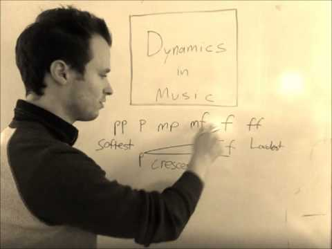 Music Dynamics Tutorial - Christopher Brent