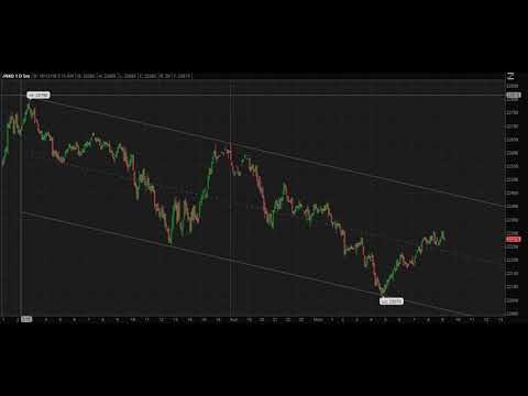 IJS TV: 10_15_2018 – NIKKEI 225 STOCK AVERAGE INDEX FUTURES TRADE
