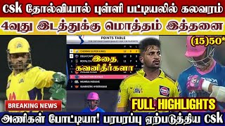 Csk lost match rr, points table big change, these team getting playoff chance   csk vs rr   ipl2021