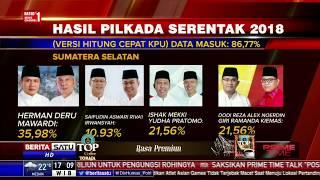 Hitung Cepat KPU di Pilkada Serentak 2018 Sudah Hampir Final
