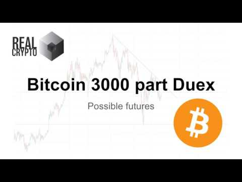 How to handle the Bitcoin 3000 retest