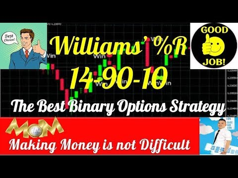 Iq option binary options brokers