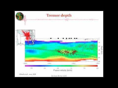 Slow Earthquakes and Tremor: Imaging a Wide Spectrum of Fault Slip with Mini Seismic Arrays