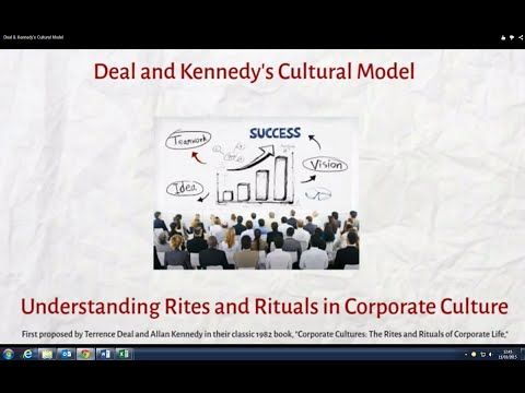 Deal & Kennedy's Cultural Model