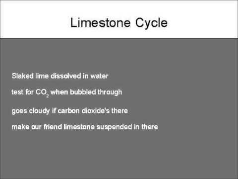 Limestone Cycle