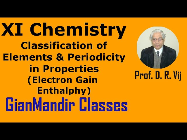 XI Chem|Classification of Elements & Periodicity in Properties|Electron Gain Enthalphy by Ruchi Mam