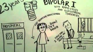 Autumn Stringam   A Promise of Hope   My Empowerplus Q96 Story   Bipolar Depression