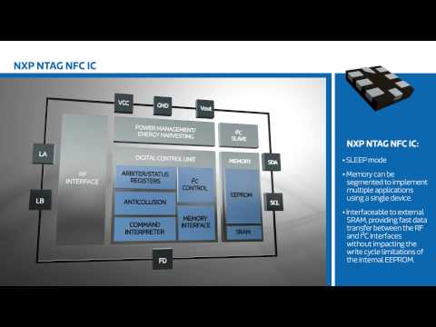 New This Week At Mouser Electronics – NXP NTAG NFC IC
