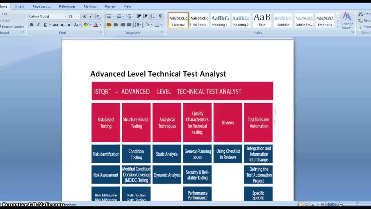 Istqb advanced level certification certified tester advanced istqb advanced level certification certified tester advanced level test managerctaltest analyst xflitez Images