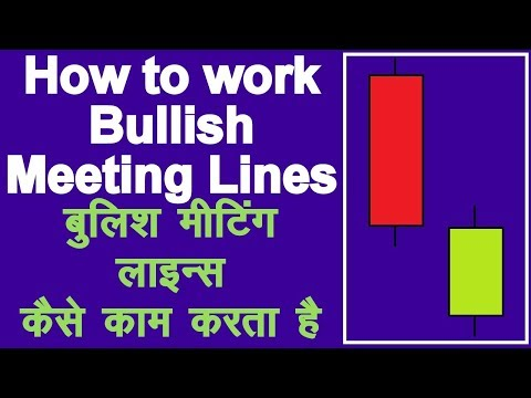 How to use Bullish Meeting Lines Candlestick Pattern in Hindi. Technical Analysis in Hindi