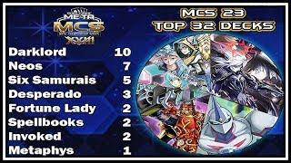 Top 16 Decklists! Meta Championship Series 23! [Yu-Gi-Oh! Duel Links]